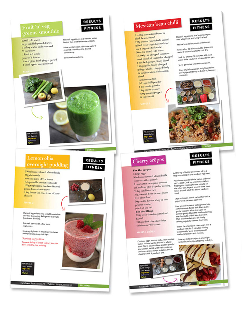 fitprorecipes